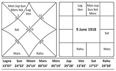 Eclipse_June_1918 Journal of Astrology