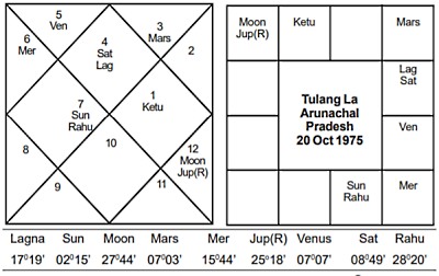 Tulang La Incident - Journal of Astrology